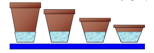 Same substrate different container size from PRO-MIX Greenhouse Growing