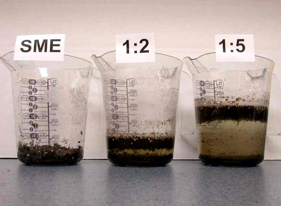 Three growing media samples prepared using the SME, 1:2 or 1:5 testing methods