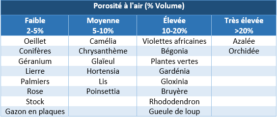 promix-greenhouse-porosite-a-air-volume.PNG (1)