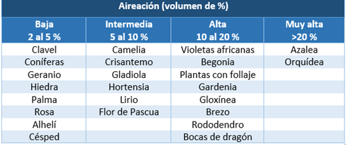 promix-greenhouse-areacion-volumen.PNG